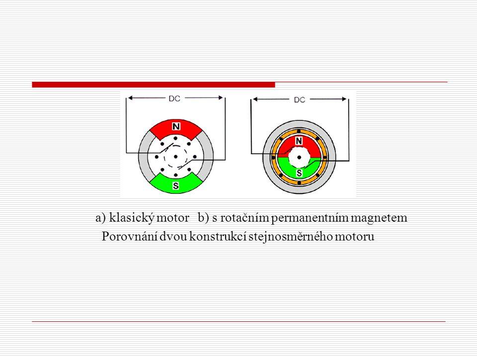 a) klasický motor b) s rotačním permanentním magnetem Porovnání dvou konstrukcí stejnosměrného motoru