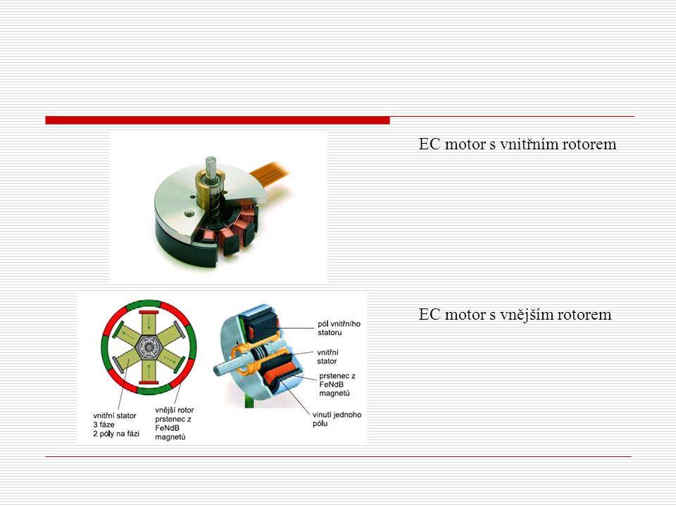 EC motor s vnitřním rotorem EC motor s vnějším rotorem