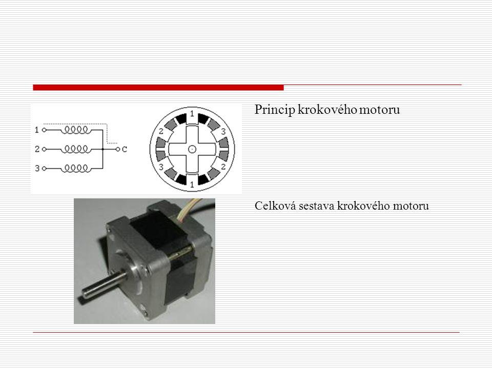 Princip krokového motoru Celková sestava krokového motoru