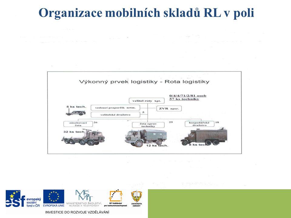 Organizace mobilních skladů RL v poli