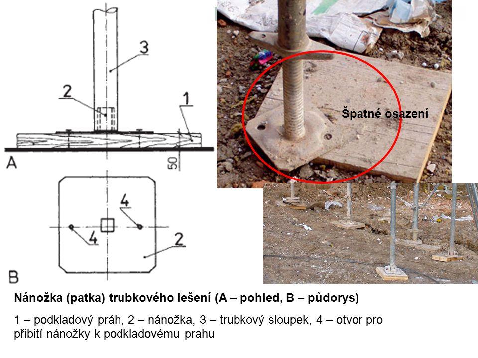 Nánožka (patka) trubkového lešení (A – pohled, B – půdorys) 1 – podkladový práh, 2 – nánožka, 3 – trubkový sloupek, 4 – otvor pro přibití nánožky k podkladovému prahu Špatné osazení
