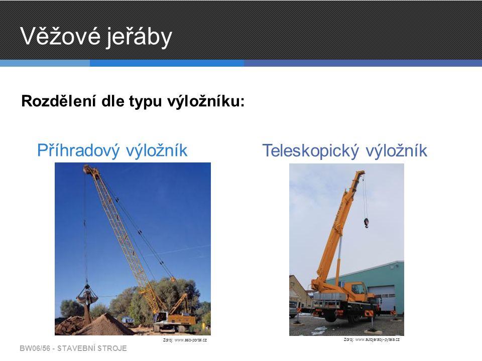 Věžové jeřáby Příhradový výložník Teleskopický výložník BW06/56 - STAVEBNÍ STROJE Rozdělení dle typu výložníku: Zdroj: www.asb-portal.cz Zdroj: www.autojeraby-pytela.cz