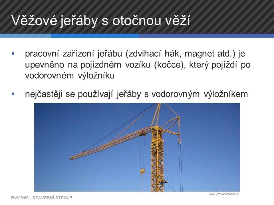 Věžové jeřáby s otočnou věží  pracovní zařízení jeřábu (zdvihací hák, magnet atd.) je upevněno na pojízdném vozíku (kočce), který pojíždí po vodorovném výložníku  nejčastěji se používají jeřáby s vodorovným výložníkem BW06/56 - STAVEBNÍ STROJE Zdroj: www.cbmontservis.cz
