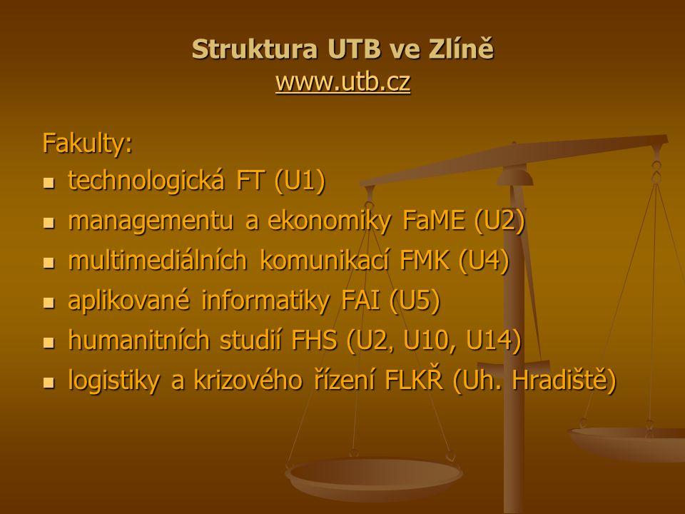 Struktura UTB ve Zlíně www.utb.cz www.utb.cz Fakulty: technologická FT (U1) technologická FT (U1) managementu a ekonomiky FaME (U2) managementu a ekonomiky FaME (U2) multimediálních komunikací FMK (U4) multimediálních komunikací FMK (U4) aplikované informatiky FAI (U5) aplikované informatiky FAI (U5) humanitních studií FHS (U2, U10, U14) humanitních studií FHS (U2, U10, U14) logistiky a krizového řízení FLKŘ (Uh.