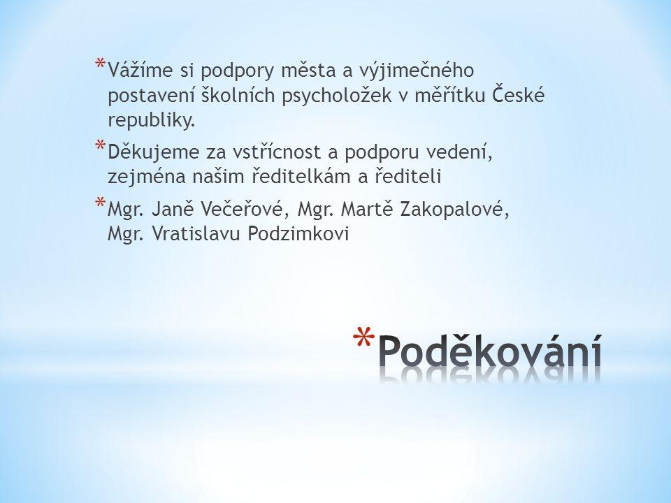 * Vážíme si podpory města a výjimečného postavení školních psycholožek v měřítku České republiky.