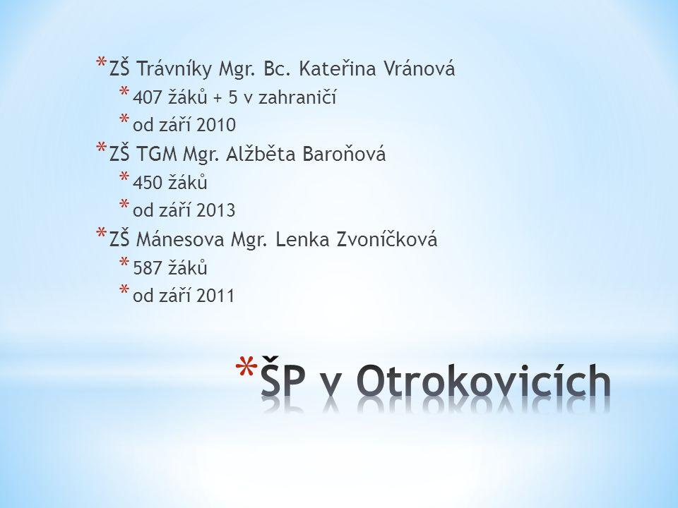 * ZŠ Trávníky Mgr. Bc. Kateřina Vránová * 407 žáků + 5 v zahraničí * od září 2010 * ZŠ TGM Mgr.