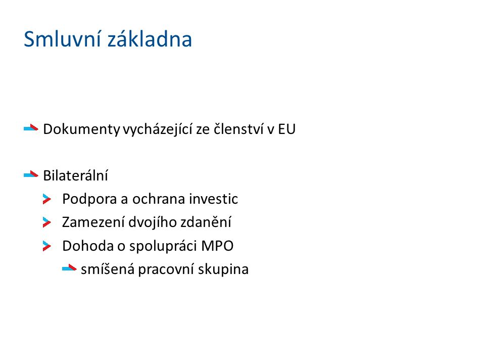 Smluvní základna Dokumenty vycházející ze členství v EU Bilaterální Podpora a ochrana investic Zamezení dvojího zdanění Dohoda o spolupráci MPO smíšená pracovní skupina