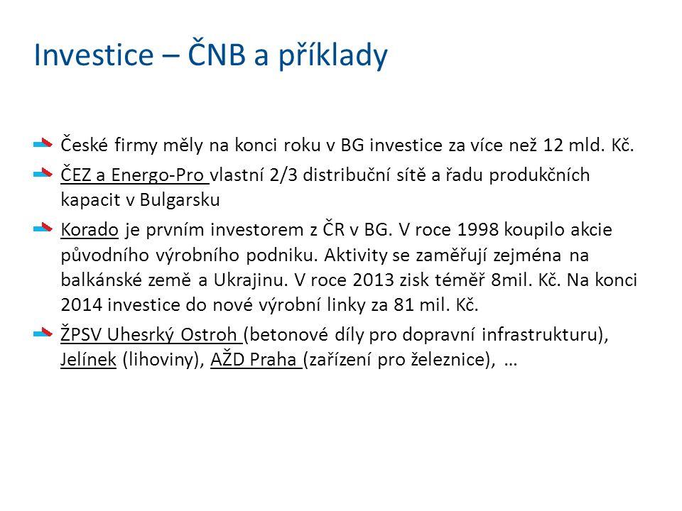 Investice – ČNB a příklady České firmy měly na konci roku v BG investice za více než 12 mld.