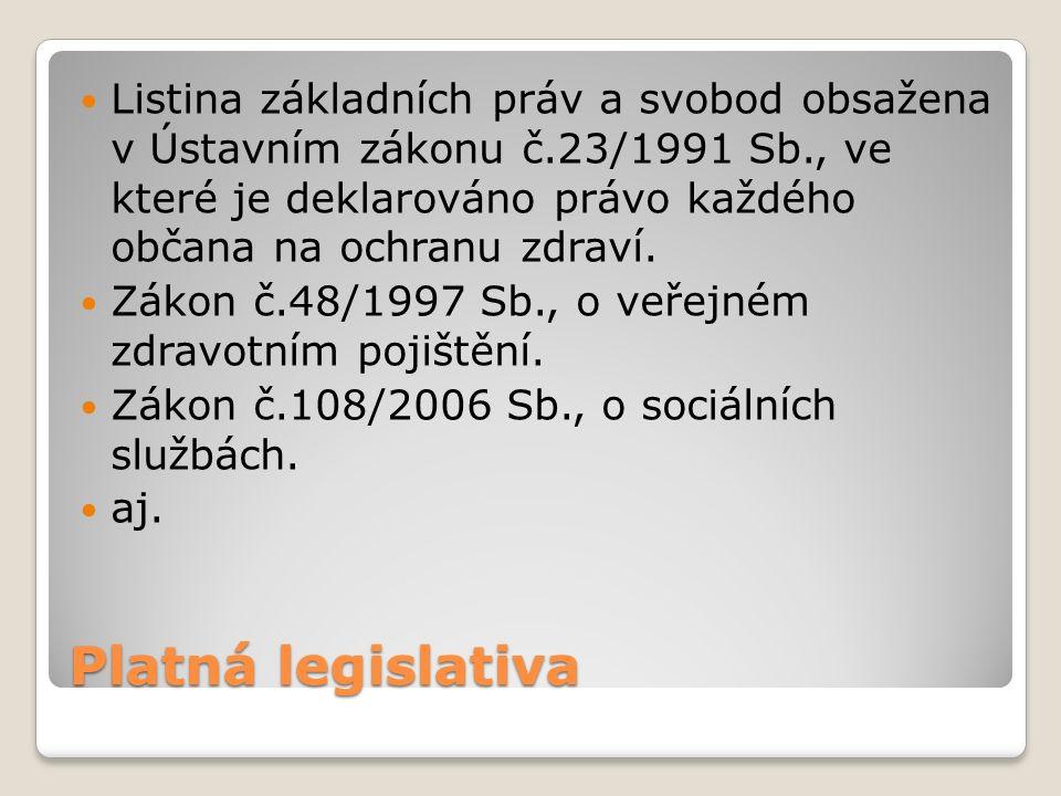 Platná legislativa Listina základních práv a svobod obsažena v Ústavním zákonu č.23/1991 Sb., ve které je deklarováno právo každého občana na ochranu zdraví.