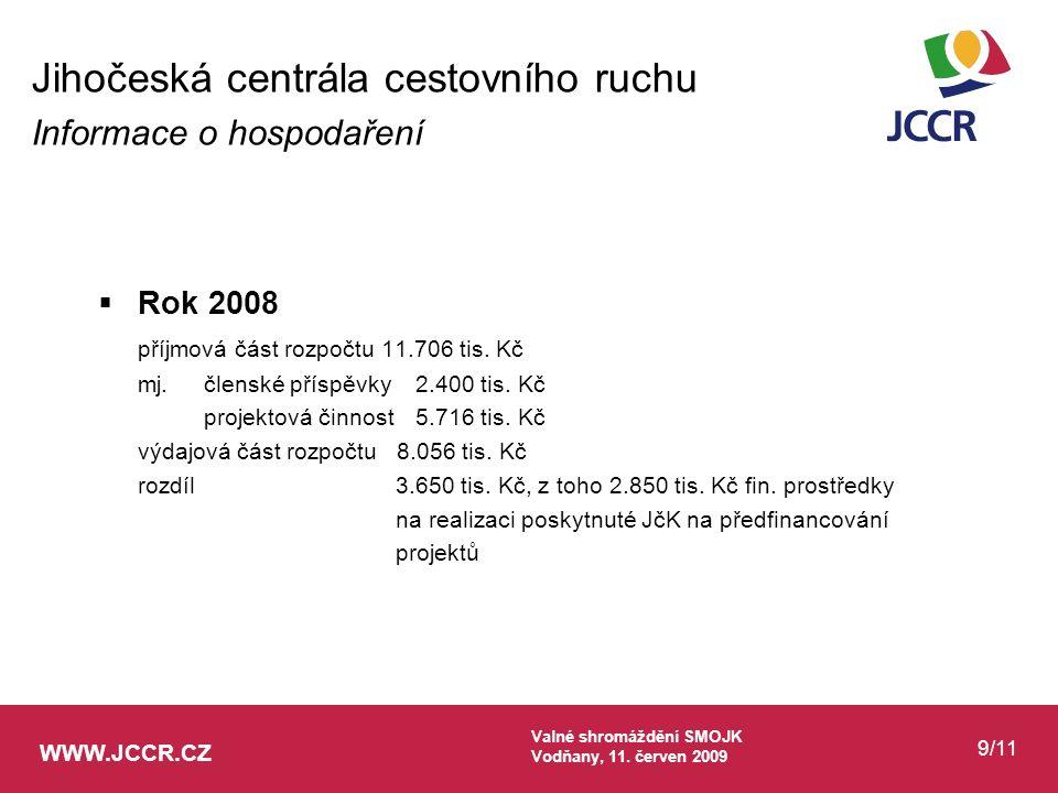 WWW.JCCR.CZ Valné shromáždění SMOJK Vodňany, 11. červen 2009 9/11  Rok 2008 příjmová část rozpočtu 11.706 tis. Kč mj.členské příspěvky2.400 tis. Kč p