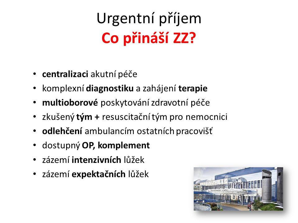 Urgentní příjem Co přináší ZZ.