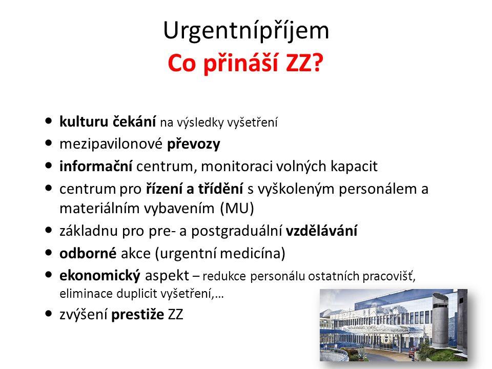 Urgentnípříjem Co přináší ZZ.