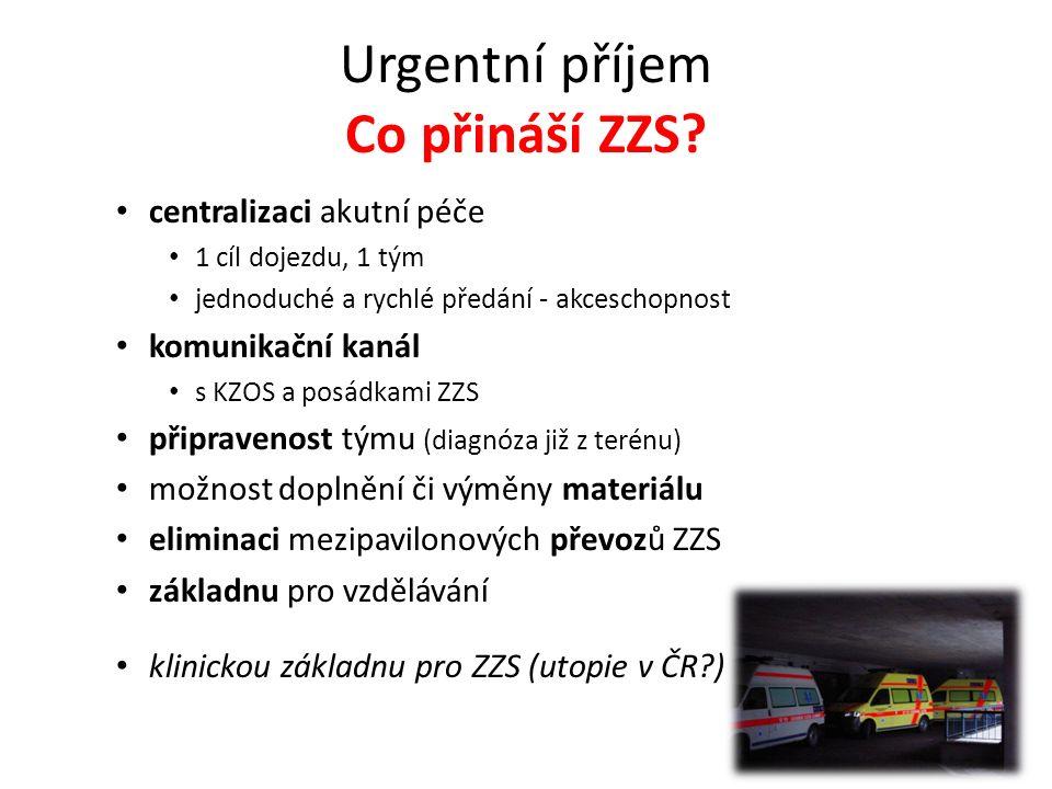 Urgentní příjem Co přináší ZZS.