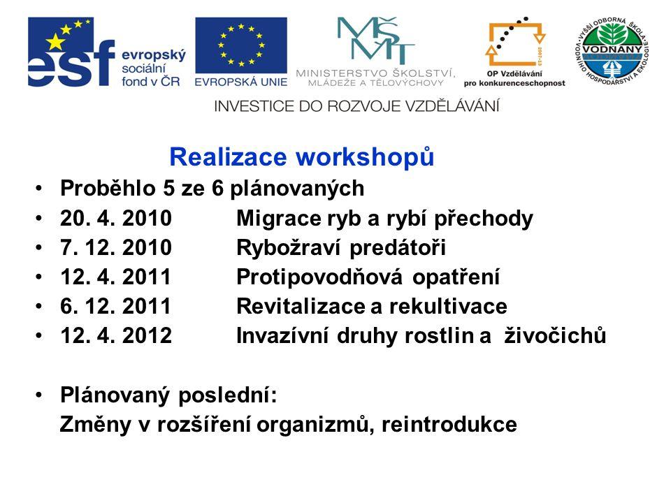 Realizace workshopů Proběhlo 5 ze 6 plánovaných 20.