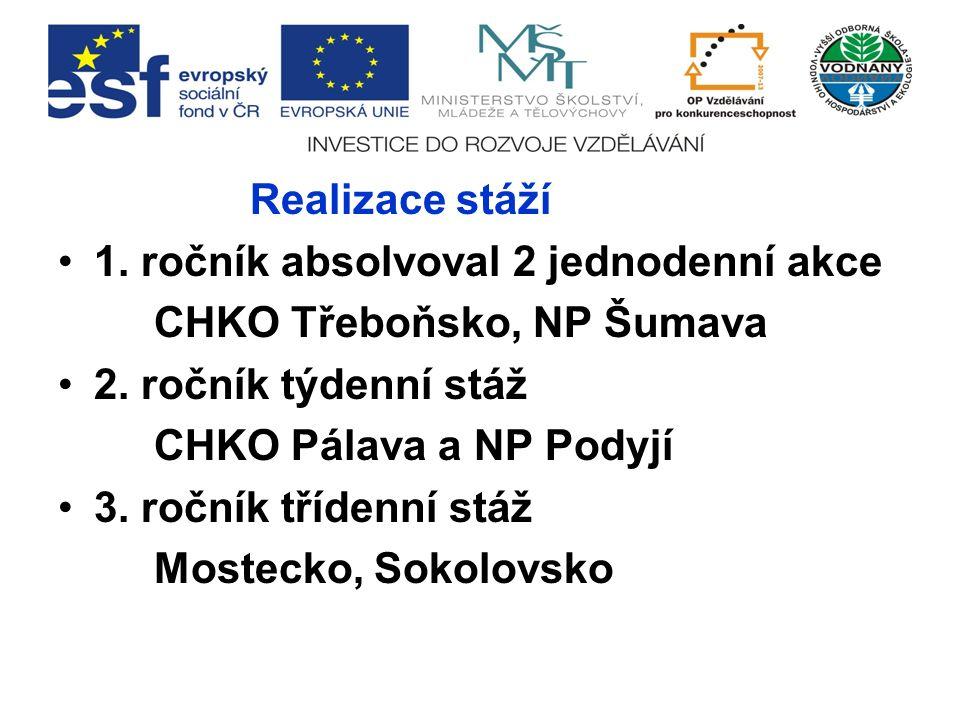 Realizace stáží 1. ročník absolvoval 2 jednodenní akce CHKO Třeboňsko, NP Šumava 2.