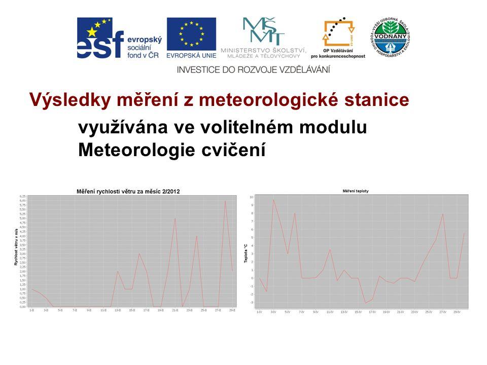 Výsledky měření z meteorologické stanice využívána ve volitelném modulu Meteorologie cvičení