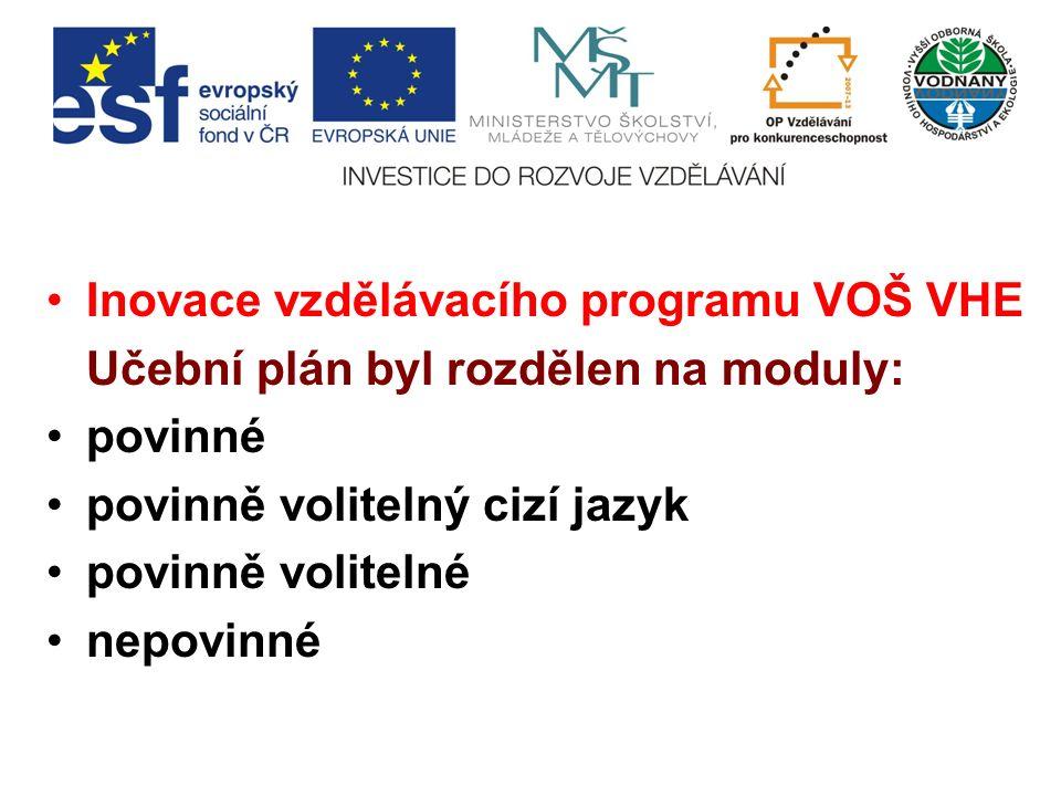 Inovace vzdělávacího programu VOŠ VHE Učební plán byl rozdělen na moduly: povinné povinně volitelný cizí jazyk povinně volitelné nepovinné