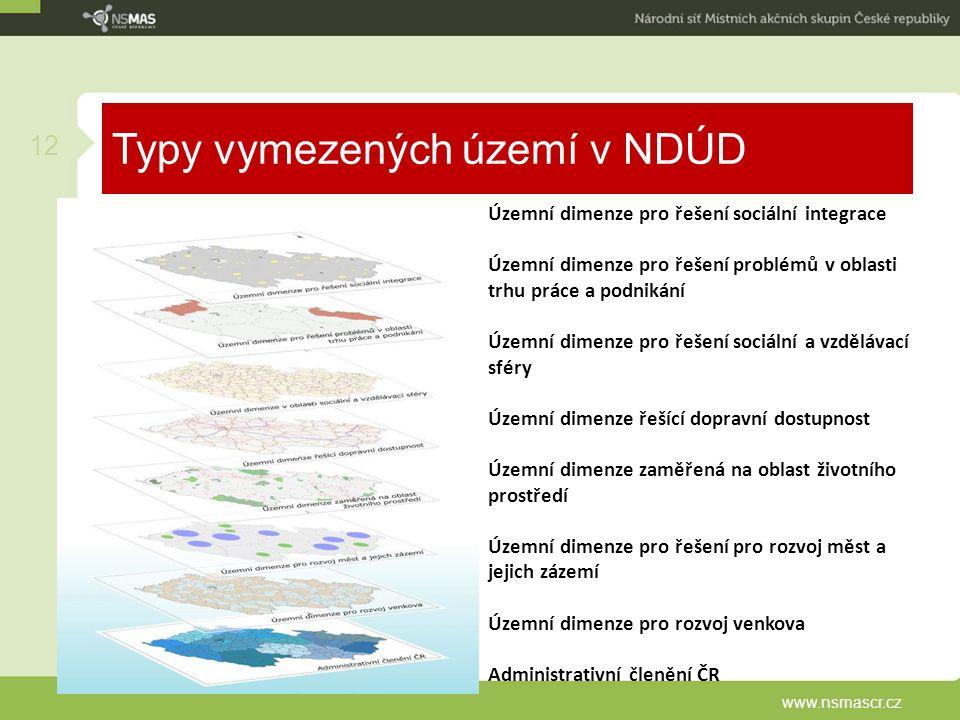 Typy vymezených území v NDÚD www.nsmascr.cz 12 Územní dimenze pro řešení sociální integrace Územní dimenze pro řešení problémů v oblasti trhu práce a