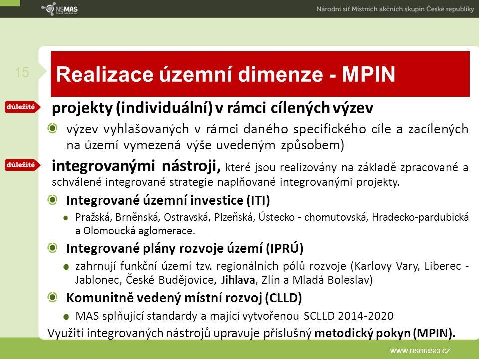 Realizace územní dimenze - MPIN projekty (individuální) v rámci cílených výzev výzev vyhlašovaných v rámci daného specifického cíle a zacílených na území vymezená výše uvedeným způsobem) integrovanými nástroji, které jsou realizovány na základě zpracované a schválené integrované strategie naplňované integrovanými projekty.