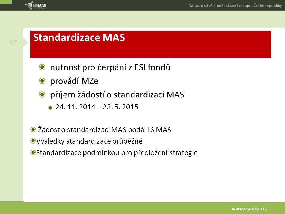 Standardizace MAS nutnost pro čerpání z ESI fondů provádí MZe příjem žádostí o standardizaci MAS 24. 11. 2014 – 22. 5. 2015 Žádost o standardizaci MAS
