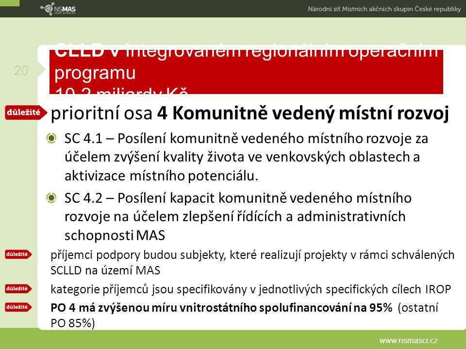CLLD v Integrovaném regionálním operačním programu 10,2 miliardy Kč prioritní osa 4 Komunitně vedený místní rozvoj SC 4.1 – Posílení komunitně vedenéh