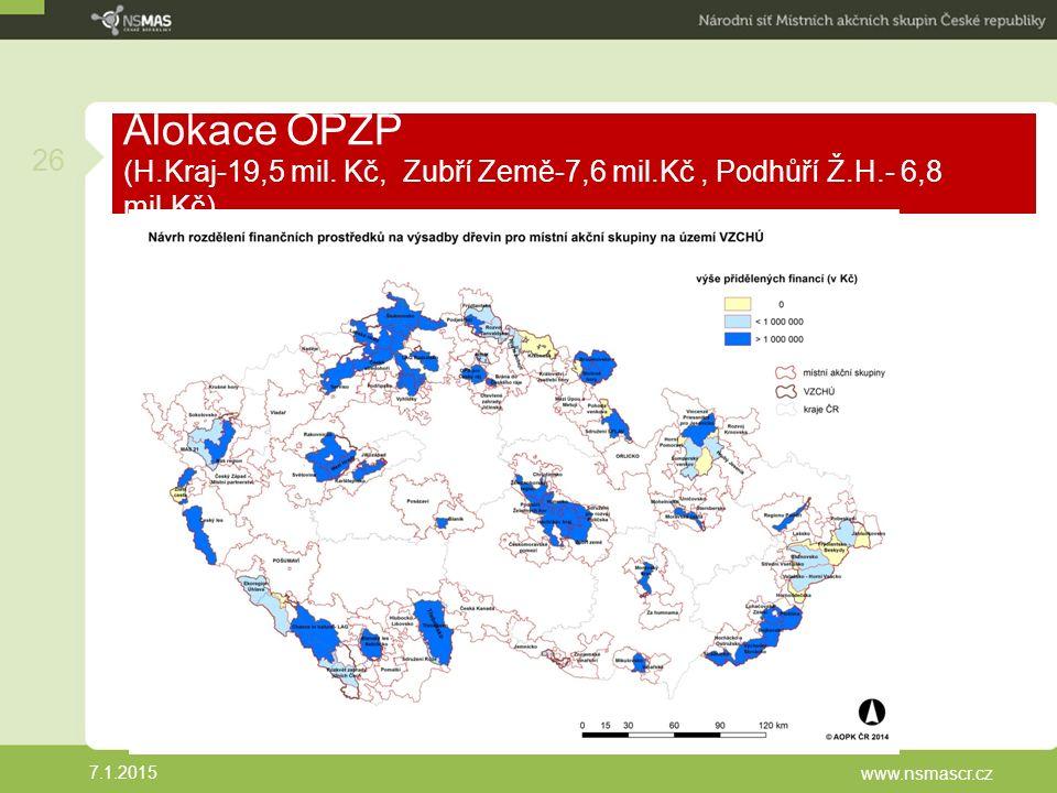Alokace OPŽP (H.Kraj-19,5 mil.