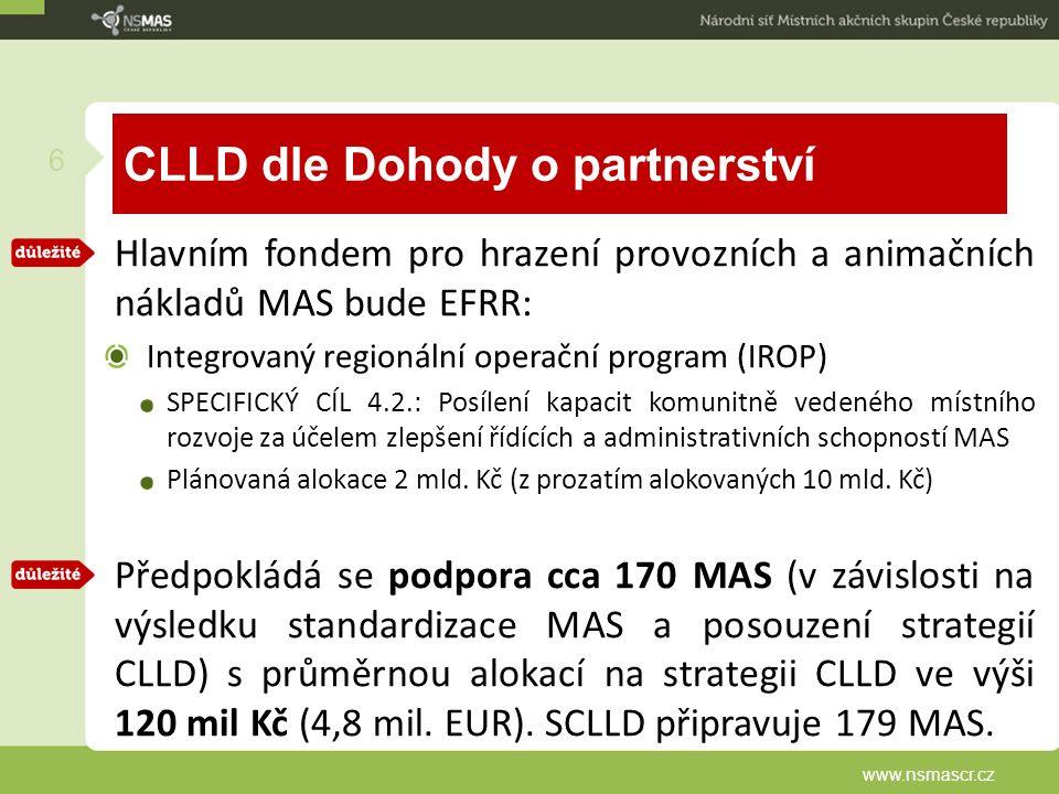 CLLD dle Dohody o partnerství Hlavním fondem pro hrazení provozních a animačních nákladů MAS bude EFRR: Integrovaný regionální operační program (IROP)