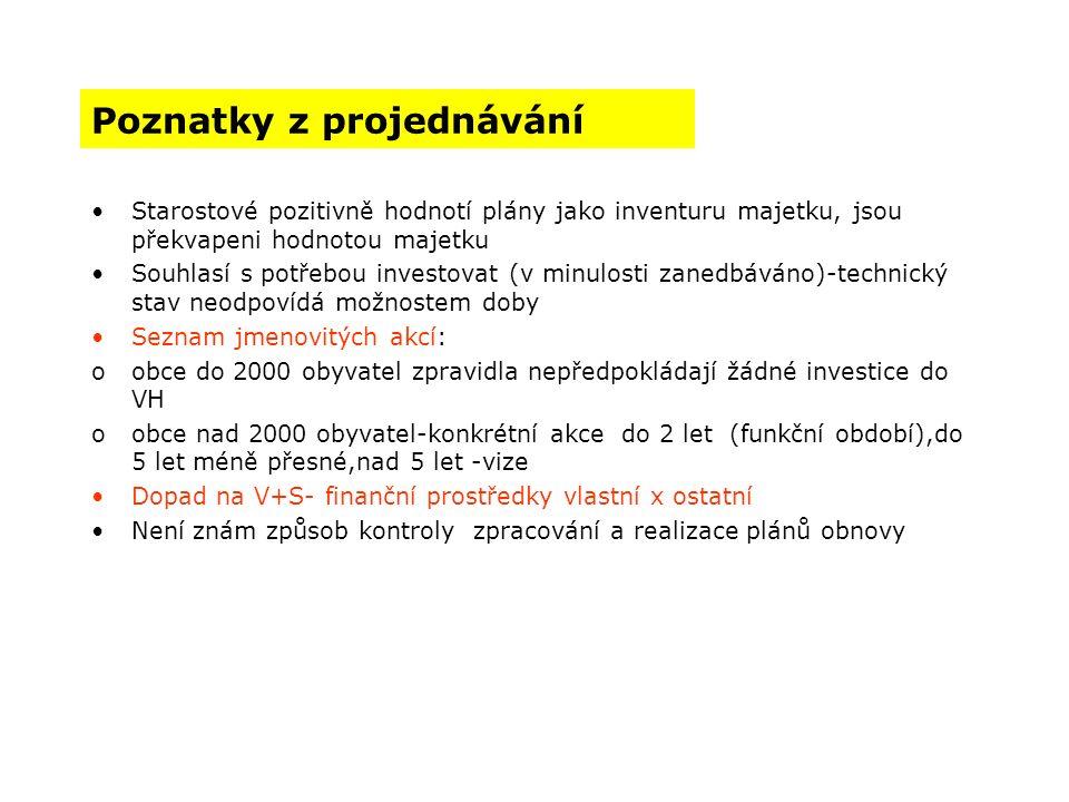 Poznatky z projednávání Starostové pozitivně hodnotí plány jako inventuru majetku, jsou překvapeni hodnotou majetku Souhlasí s potřebou investovat (v