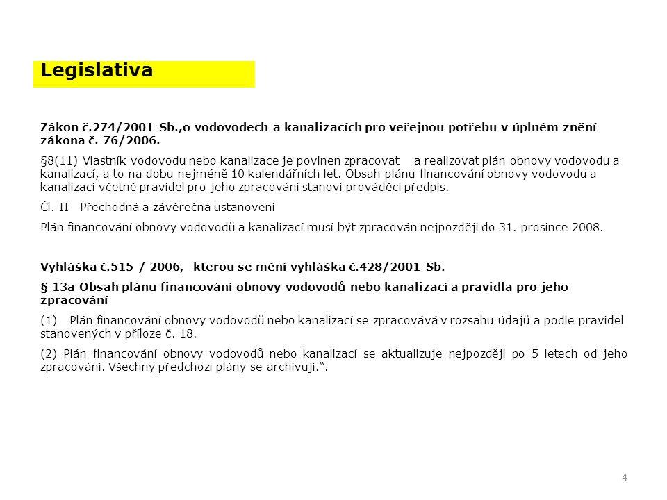 Náležitosti Plánu financování obnovy vodovodů nebo kanalizací 1.Identifikační údaje vlastníka a provozovatele název, sídlo, statutární orgán (starosta, jednatel, představenstvo) 2.Seznam majetku a hodnota majetku dle pravidel majetkové evidence Metodický pokyn MZe pro orientační ukazatele výpočtu pořizovací (aktualizované) ceny objektů pro plány financování obnovy vodovodů a kanalizací 3.Vyhodnocení stavu majetku Pro hodnocení stavu majetku byla použita tzv.