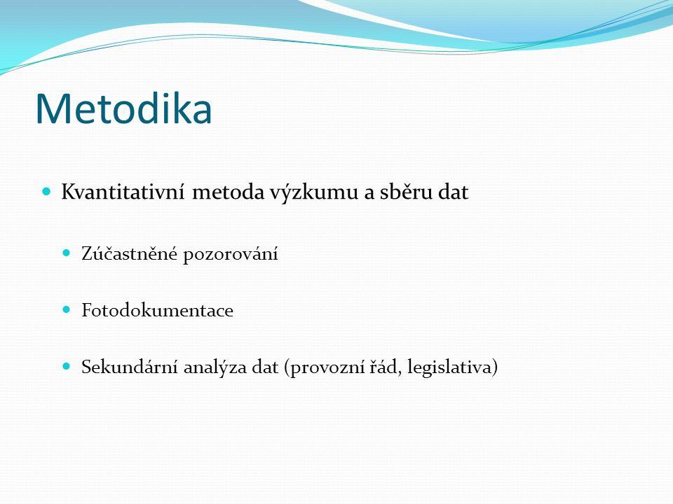 Metodika Kvantitativní metoda výzkumu a sběru dat Zúčastněné pozorování Fotodokumentace Sekundární analýza dat (provozní řád, legislativa)