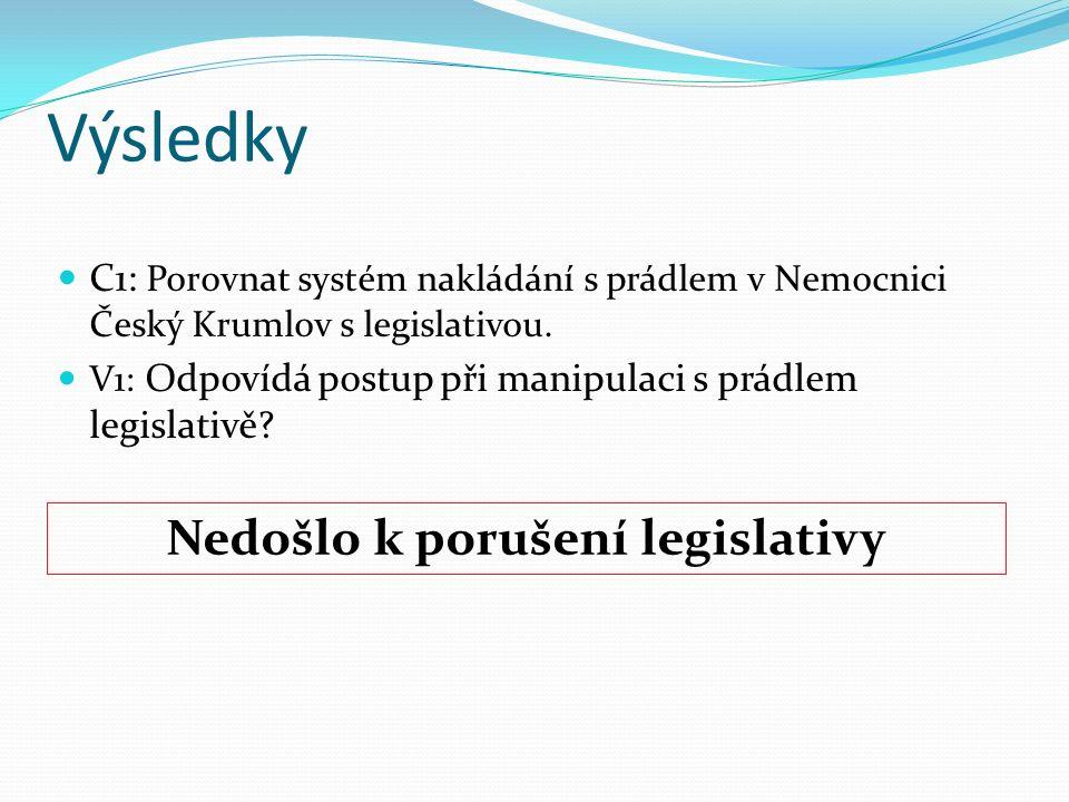 Výsledky C1: Porovnat systém nakládání s prádlem v Nemocnici Český Krumlov s legislativou. V1: Odpovídá postup při manipulaci s prádlem legislativě? N