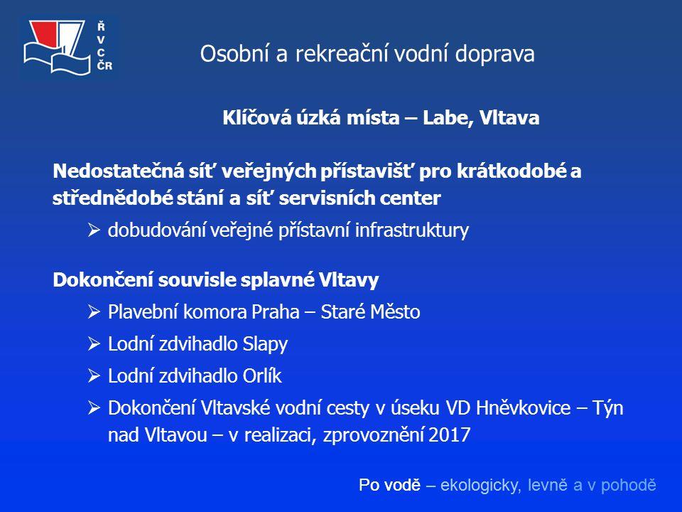 Po vodě – ekologicky, levně a v pohodě Osobní a rekreační vodní doprava Klíčová úzká místa – Labe, Vltava Nedostatečná síť veřejných přístavišť pro kr