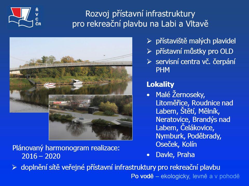 Po vodě – ekologicky, levně a v pohodě Rozvoj přístavní infrastruktury pro rekreační plavbu na Labi a Vltavě  přístaviště malých plavidel  přístavní