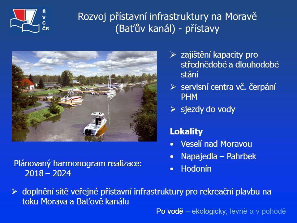 Po vodě – ekologicky, levně a v pohodě Rozvoj přístavní infrastruktury na Moravě (Baťův kanál) - přístavy  doplnění sítě veřejné přístavní infrastruk