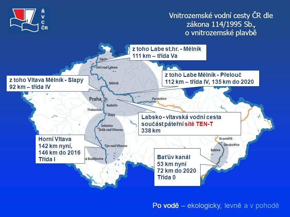 Po vodě – ekologicky, levně a v pohodě Horní Vltava 142 km nyní, 146 km do 2016 Třída I Labsko - vltavská vodní cesta součást páteřní sítě TEN-T 338 k