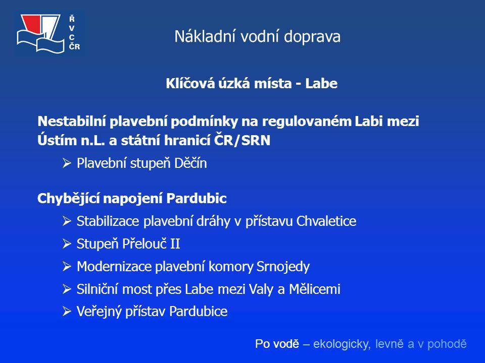 Po vodě – ekologicky, levně a v pohodě Nákladní vodní doprava Nestabilní plavební podmínky na regulovaném Labi mezi Ústím n.L. a státní hranicí ČR/SRN