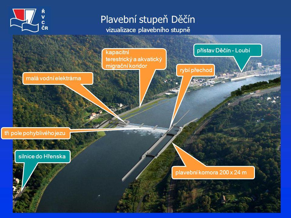 Po vodě – ekologicky, levně a v pohodě Stabilizace plavební dráhy v přístavu Chvaletice Rozsah záměru: výstavba usměrňovací hráze (výhonu) prohrábka plavební dráhy  stabilizace parametrů a snížení zanášení plavební dráhy v přístavu Chvaletice  záměr navazuje na akci Splavnění Labe do Pardubic Plánovaný harmonogram realizace: 2021 - 2022 ÚR, DSP