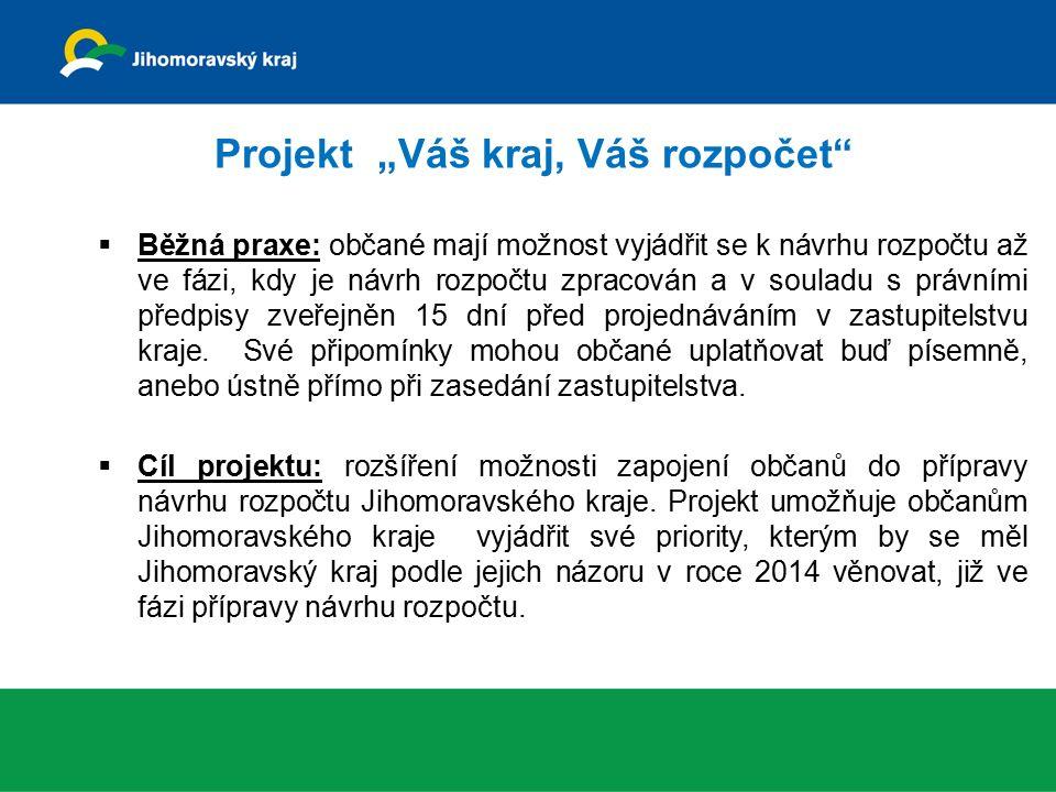 """Projekt """"Váš kraj, Váš rozpočet  Běžná praxe: občané mají možnost vyjádřit se k návrhu rozpočtu až ve fázi, kdy je návrh rozpočtu zpracován a v souladu s právními předpisy zveřejněn 15 dní před projednáváním v zastupitelstvu kraje."""