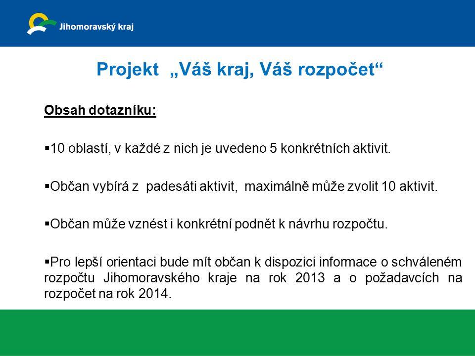 """Projekt """"Váš kraj, Váš rozpočet Obsah dotazníku:  10 oblastí, v každé z nich je uvedeno 5 konkrétních aktivit."""