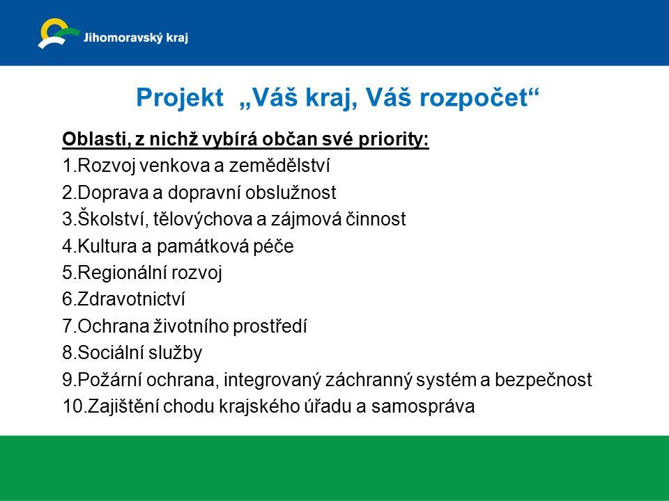 """Projekt """"Váš kraj, Váš rozpočet"""" Oblasti, z nichž vybírá občan své priority: 1.Rozvoj venkova a zemědělství 2.Doprava a dopravní obslužnost 3.Školství"""