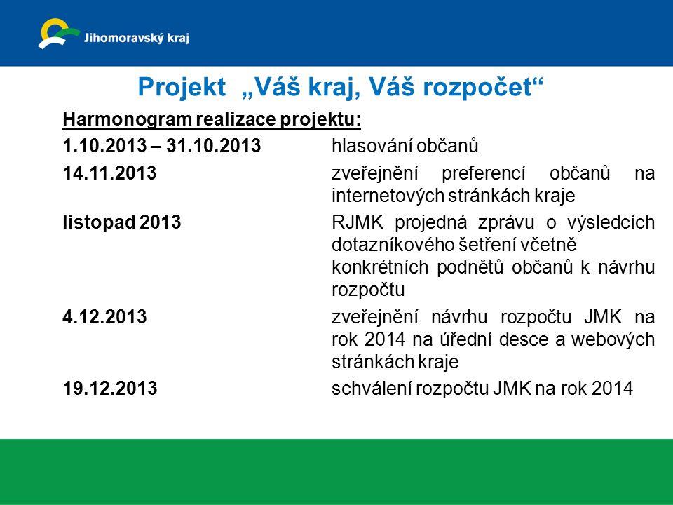 """Projekt """"Váš kraj, Váš rozpočet"""" Harmonogram realizace projektu: 1.10.2013 – 31.10.2013hlasování občanů 14.11.2013zveřejnění preferencí občanů na inte"""
