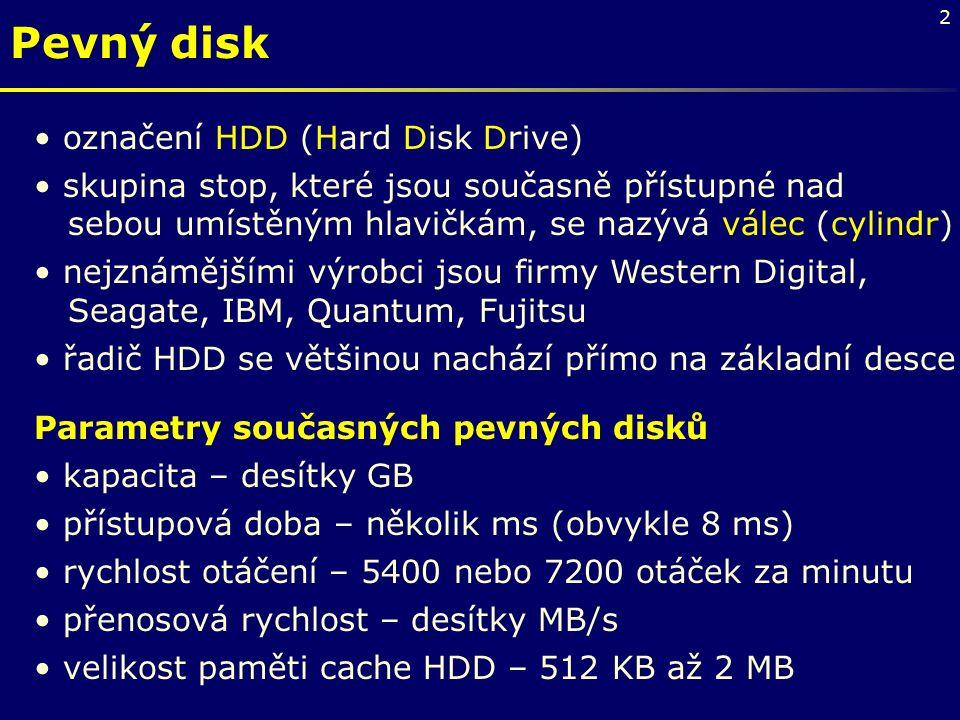 3 Pevný disk R W