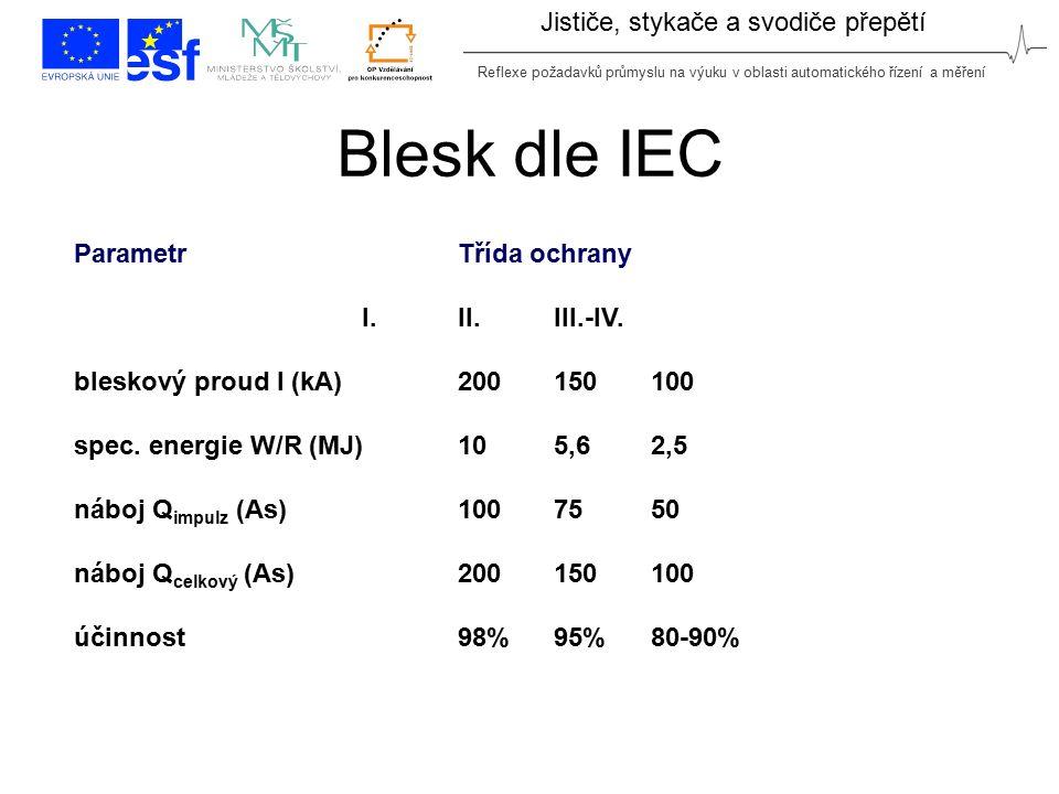 Reflexe požadavků průmyslu na výuku v oblasti automatického řízení a měření Jističe, stykače a svodiče přepětí Blesk dle IEC ParametrTřída ochrany I.I