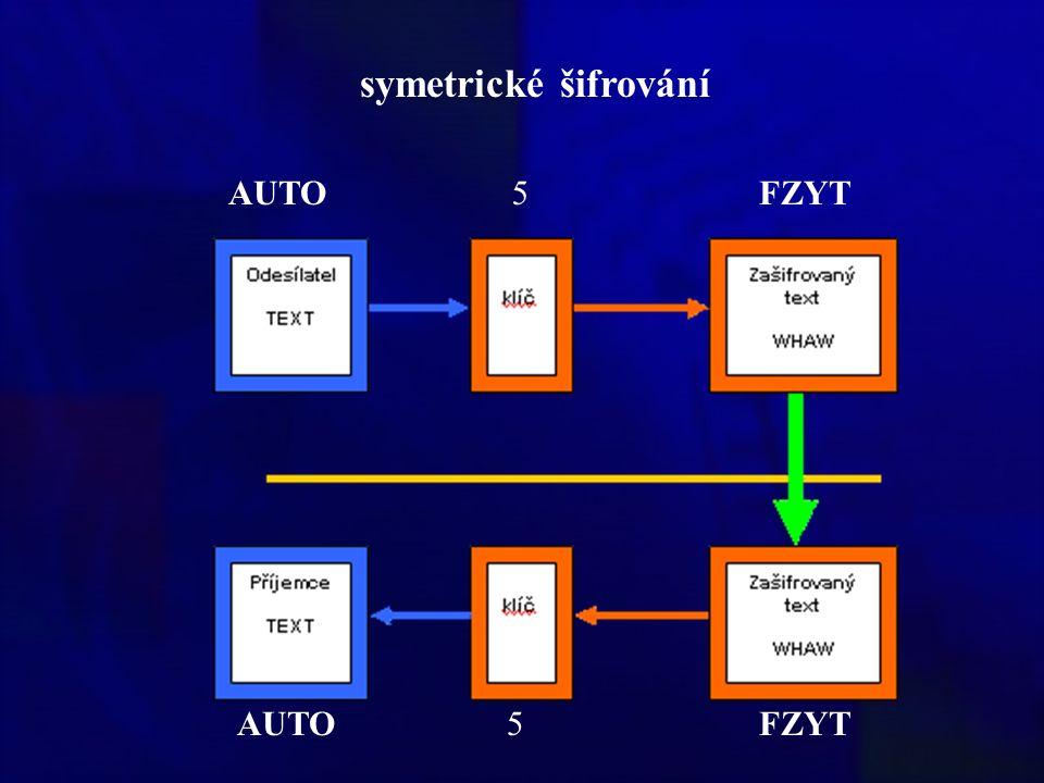 symetrické šifrování AUTO5FZYT 5AUTO