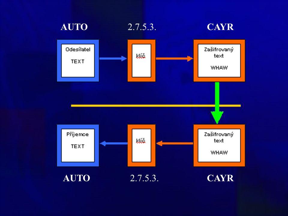 2.7.5.3.CAYR 2.7.5.3.AUTO