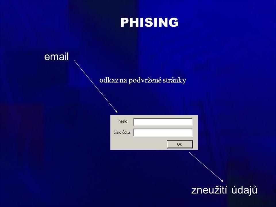 PHISING email odkaz na podvržené stránky zneužití údajů