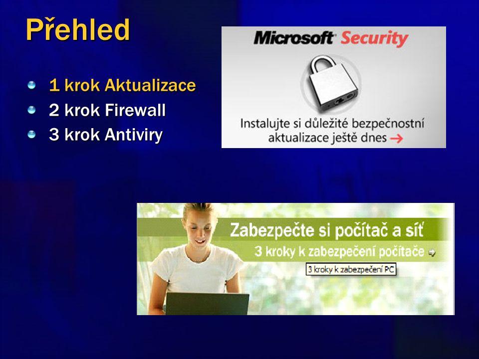 Přehled 1 krok Aktualizace 2 krok Firewall 3 krok Antiviry