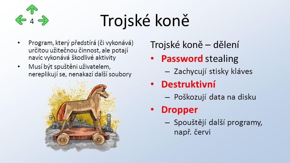 Trojské koně Program, který předstírá (či vykonává) určitou užitečnou činnost, ale potají navíc vykonává škodlivé aktivity Musí být spuštěni uživatelem, nereplikují se, nenakazí další soubory Trojské koně – dělení Password stealing – Zachycují stisky kláves Destruktivní – Poškozují data na disku Dropper – Spouštějí další programy, např.