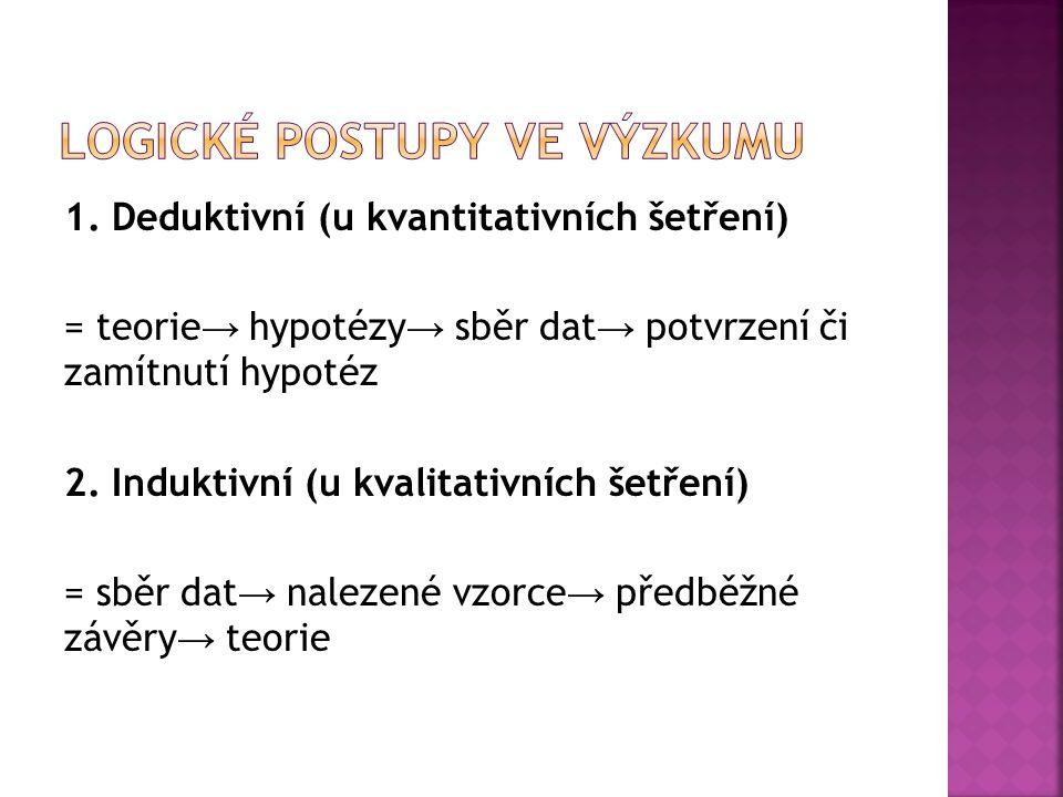 1. Deduktivní (u kvantitativních šetření) = teorie → hypotézy → sběr dat → potvrzení či zamítnutí hypotéz 2. Induktivní (u kvalitativních šetření) = s