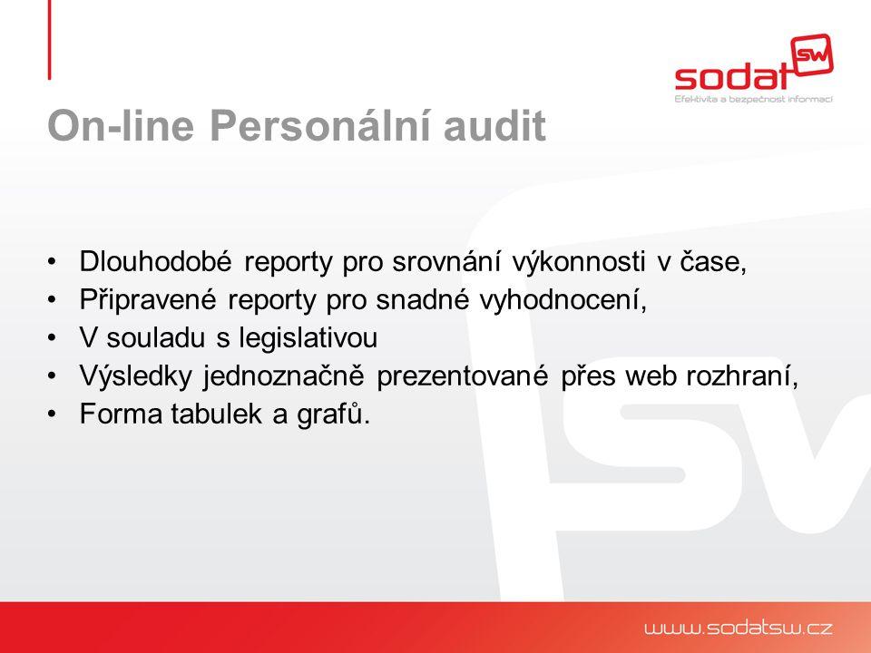 On-line Personální audit Dlouhodobé reporty pro srovnání výkonnosti v čase, Připravené reporty pro snadné vyhodnocení, V souladu s legislativou Výsledky jednoznačně prezentované přes web rozhraní, Forma tabulek a grafů.